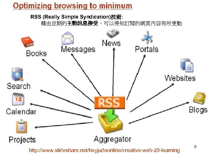 RSS (Really Simple Syndication)技術: 藉由定期的主動訊息接受,可以得知訂閱的網頁內容有所更動 http: //www. slideshare. net/heyjudeonline/creative-web-20 -learning 9