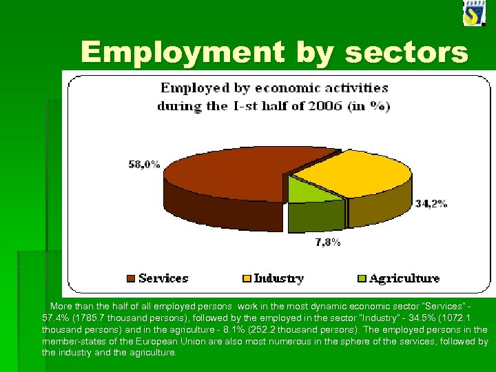 Employment by sectors More than the half of all employed persons work in the