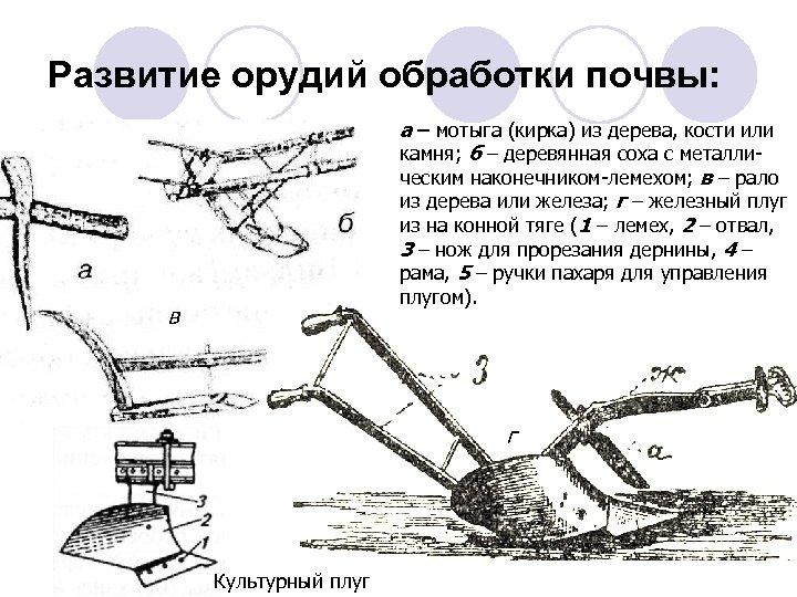 Развитие орудий обработки почвы: а – мотыга (кирка) из дерева, кости или камня; б