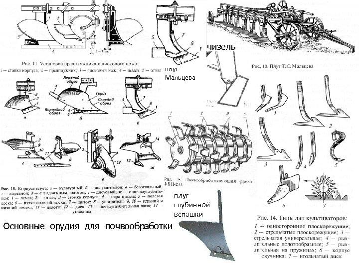 чизель плуг Мальцева плуг глубинной вспашки Основные орудия для почвообработки
