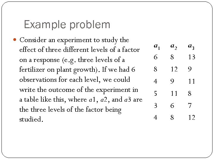 Example problem Consider an experiment to study the effect of three different levels of