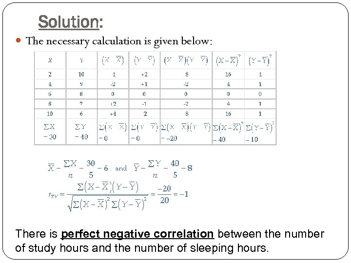 Solution: The necessary calculation is given below: There is perfect negative correlation between the