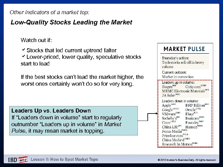 Other indicators of a market top: Low-Quality Stocks Leading the Market Watch out if: