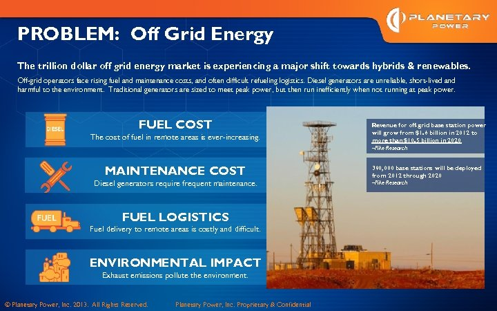 PROBLEM: Off Grid Energy The trillion dollar off grid energy market is experiencing a