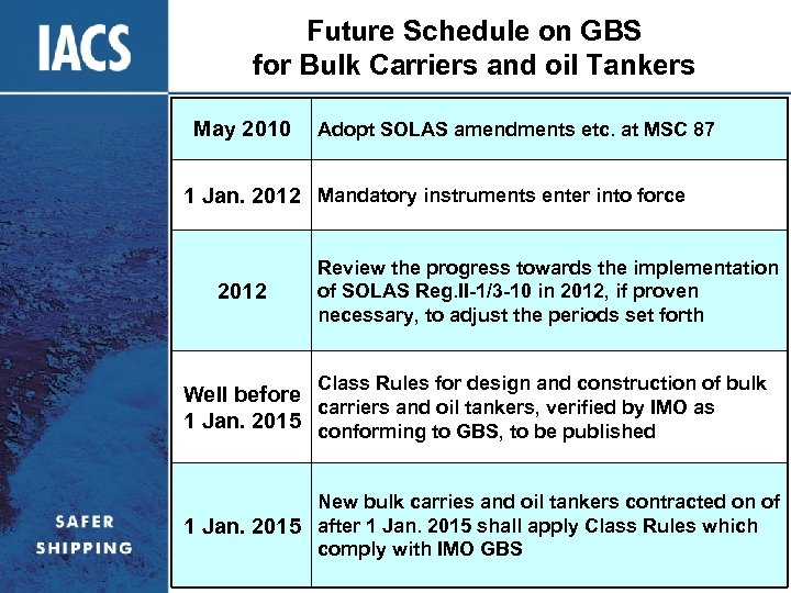Future Schedule on GBS for Bulk Carriers and oil Tankers May 2010 Adopt SOLAS