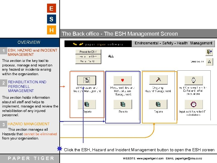 E S H The Back office - The ESH Management Screen OVERVIEW 1 ESH,