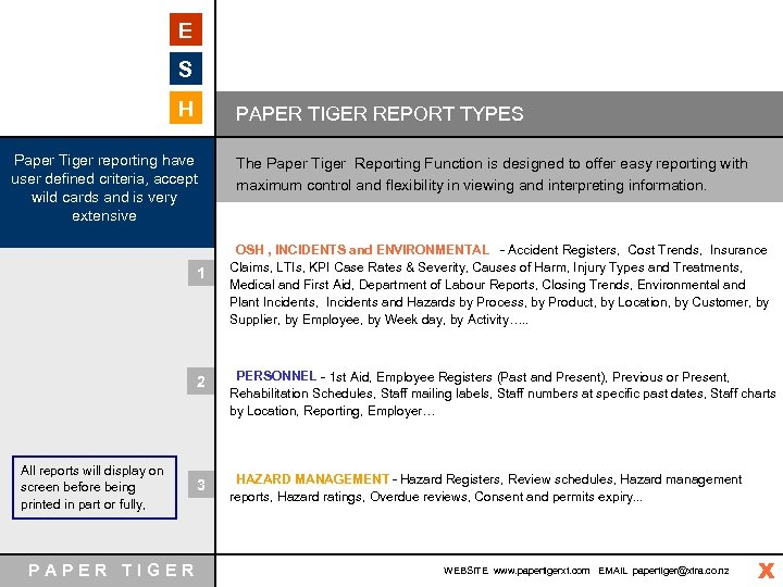 E S H PAPER TIGER REPORT TYPES Paper Tiger reporting have user defined criteria,