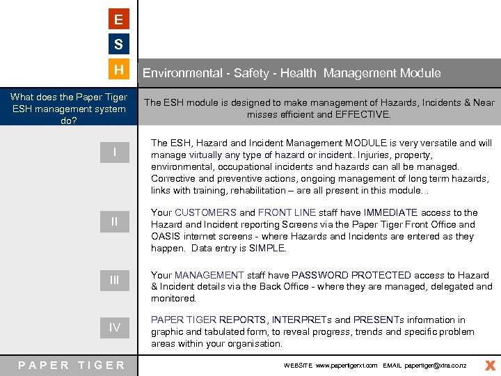 E S H What does the Paper Tiger ESH management system do? I II