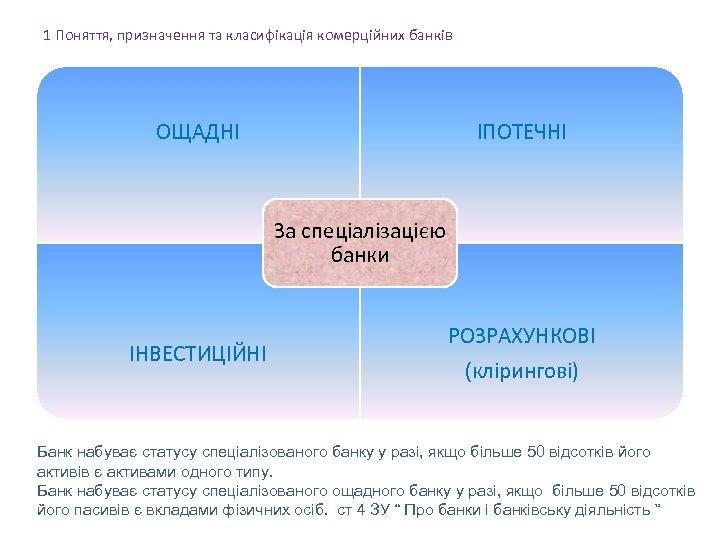 1 Поняття, призначення та класифікація комерційних банків ОЩАДНІ ІПОТЕЧНІ За спеціалізацією банки ІНВЕСТИЦІЙНІ РОЗРАХУНКОВІ