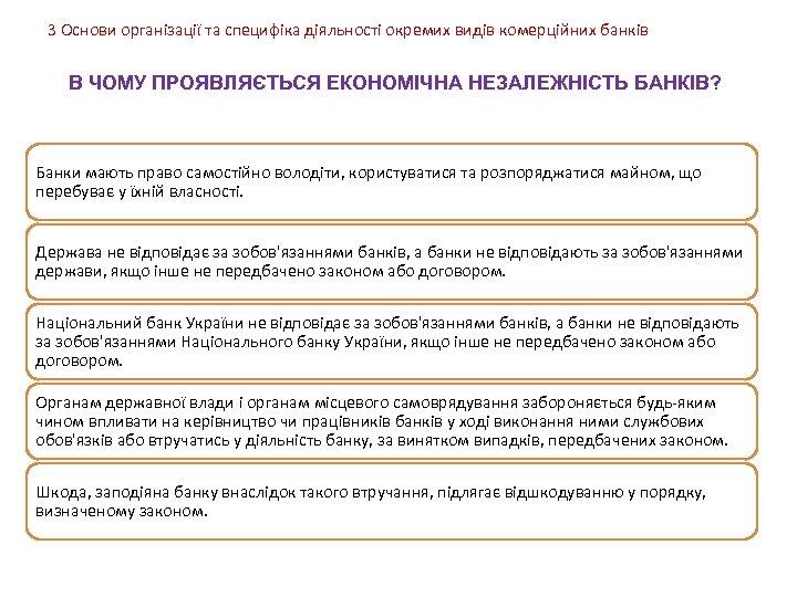 3 Основи організації та специфіка діяльності окремих видів комерційних банків В ЧОМУ ПРОЯВЛЯЄТЬСЯ ЕКОНОМІЧНА
