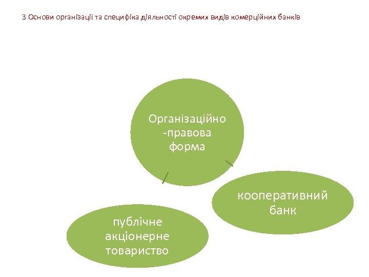 3 Основи організації та специфіка діяльності окремих видів комерційних банків Організаційно -правова форма публічне