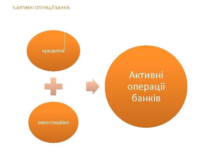 5. АКТИВНІ ОПЕРАЦІЇ БАНКІВ кредитні Активні операції банків інвестиційні