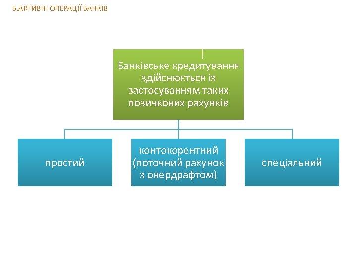 5. АКТИВНІ ОПЕРАЦІЇ БАНКІВ Банківське кредитування здійснюється із застосуванням таких позичкових рахунків простий контокорентний