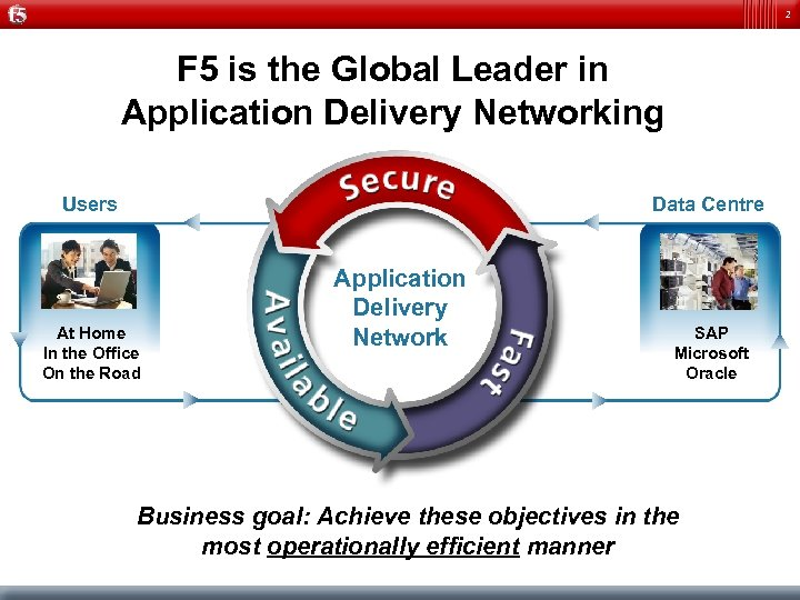 2 F 5 is the Global Leader in Application Delivery Networking Users Data Centre