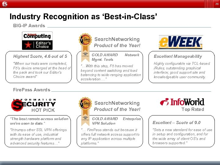 36 Industry Recognition as 'Best-in-Class' BIG-IP Awards Search. Networking Product of the Year! Highest