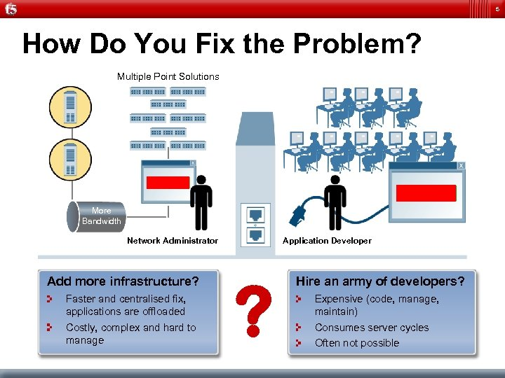 5 How Do You Fix the Problem? Multiple Point Solutions Application More Bandwidth Network