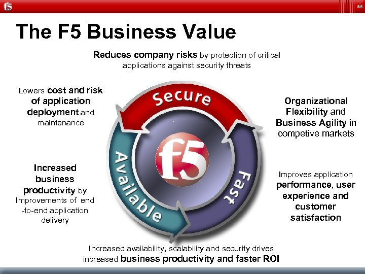 56 The F 5 Business Value Reduces company risks by protection of critical applications