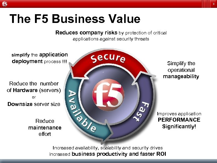 9 The F 5 Business Value Reduces company risks by protection of critical applications