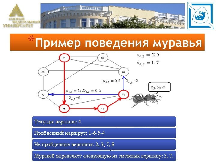 *Пример поведения муравья Текущая вершина: 4 Пройденный маршрут: 1 -6 -5 -4 Не пройденные