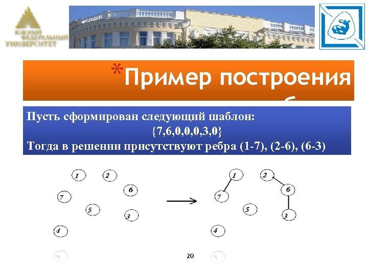 *Пример построения шаблона Пусть сформирован следующий шаблон: {7, 6, 0, 0, 0, 3, 0}