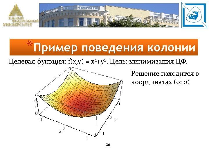 *Пример поведения колонии Целевая функция: f(x, y) = x 2+y 2. Цель: минимизация ЦФ.