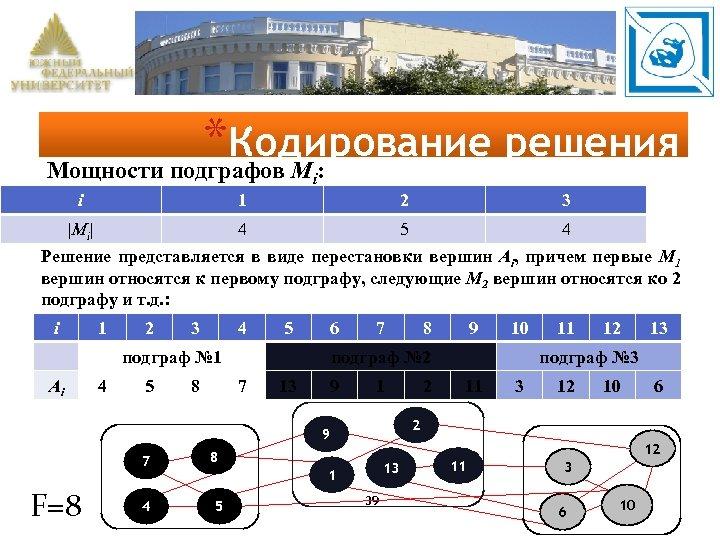 *Кодирование решения Мощности подграфов M : i i 1 2 3  Mi  4 5