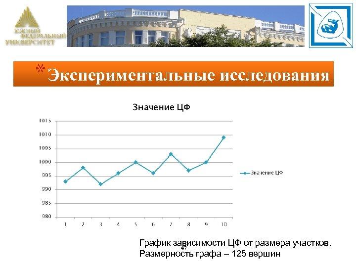 * Экспериментальные исследования График зависимости ЦФ от размера участков. 47 Размерность графа – 125