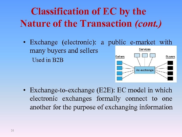 Classification of EC by the Nature of the Transaction (cont. ) • Exchange (electronic):