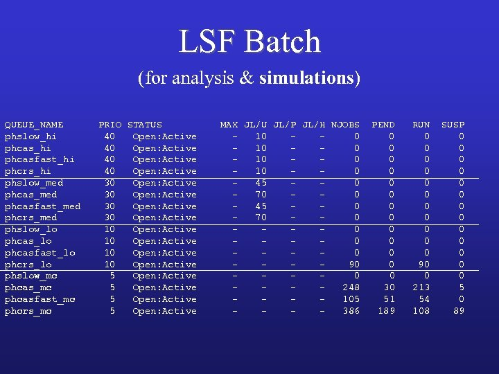 LSF Batch (for analysis & simulations) QUEUE_NAME phslow_hi phcasfast_hi phcrs_hi phslow_med phcasfast_med phcrs_med phslow_lo