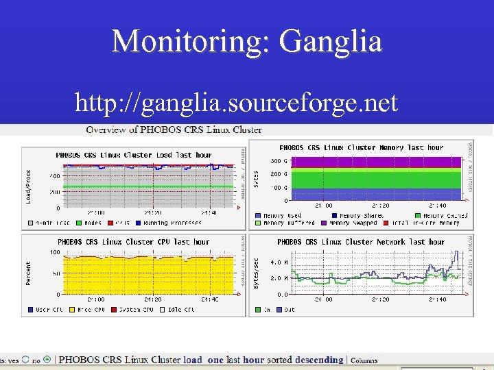 Monitoring: Ganglia http: //ganglia. sourceforge. net