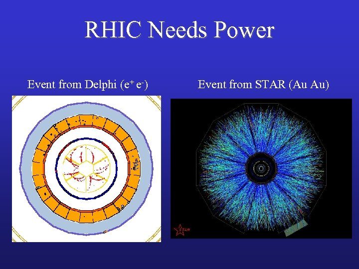 RHIC Needs Power Event from Delphi (e+ e-) Event from STAR (Au Au)