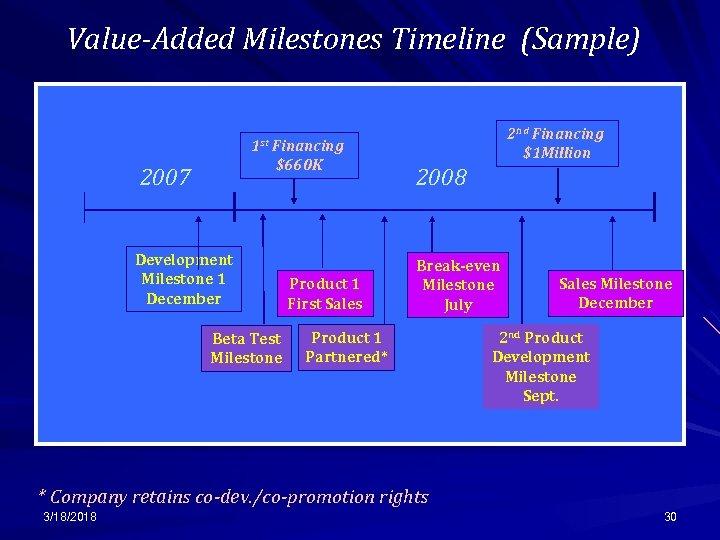 Value-Added Milestones Timeline (Sample) 1 st 2007 Financing $660 K Development Milestone 1 December
