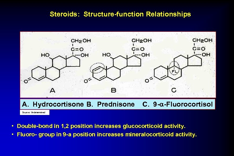 Steroids: Structure-function Relationships A. Hydrocortisone B. Prednisone C. 9 - -Fluorocortisol Source: Undetermined •