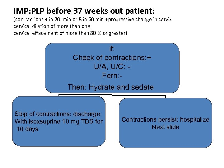 IMP: PLP before 37 weeks out patient: (contractions 4 in 20 min or 8