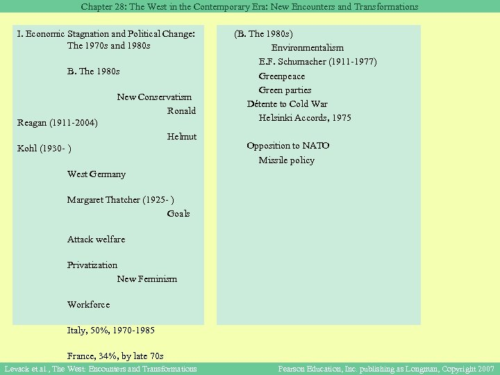 Chapter 28: The West in the Contemporary Era: New Encounters and Transformations I. Economic