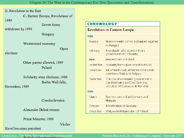 Chapter 28: The West in the Contemporary Era: New Encounters and Transformations II. Revolution
