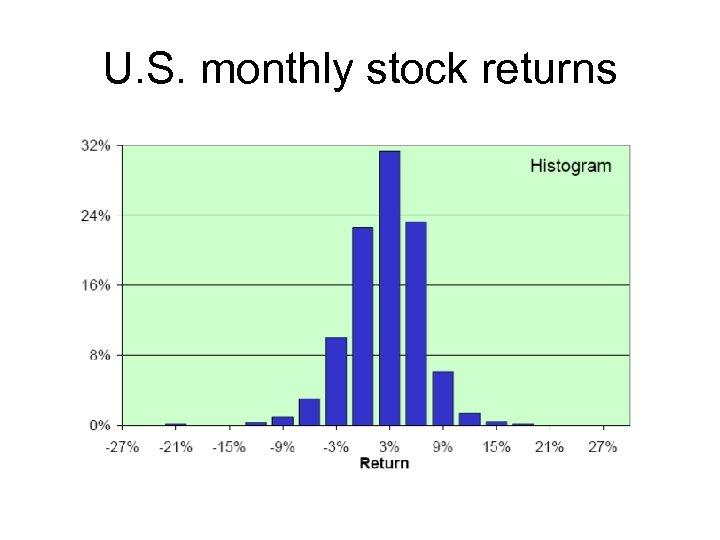 U. S. monthly stock returns