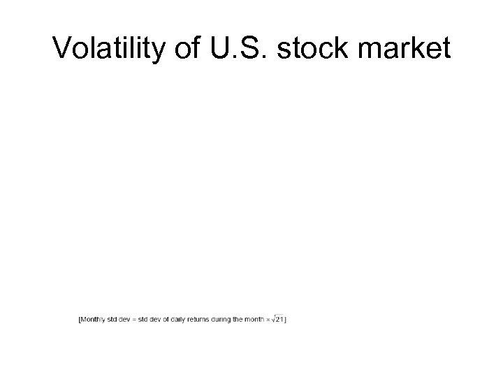 Volatility of U. S. stock market