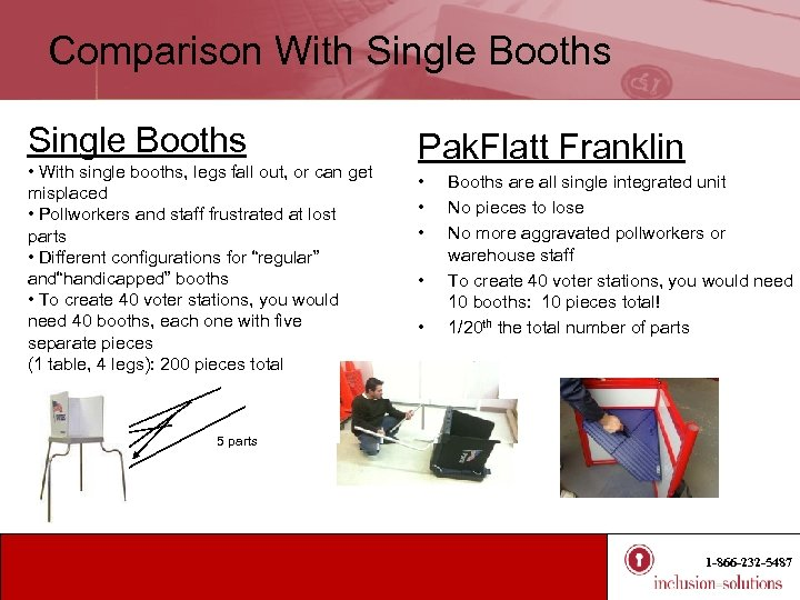 Comparison With Single Booths • With single booths, legs fall out, or can get