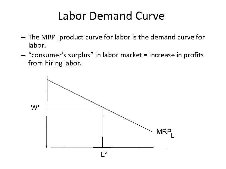 Labor Demand Curve – The MRPL product curve for labor is the demand curve