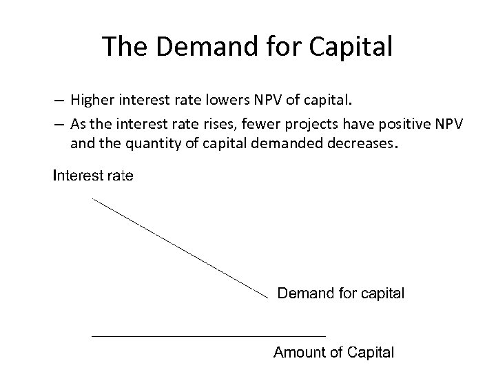 The Demand for Capital – Higher interest rate lowers NPV of capital. – As