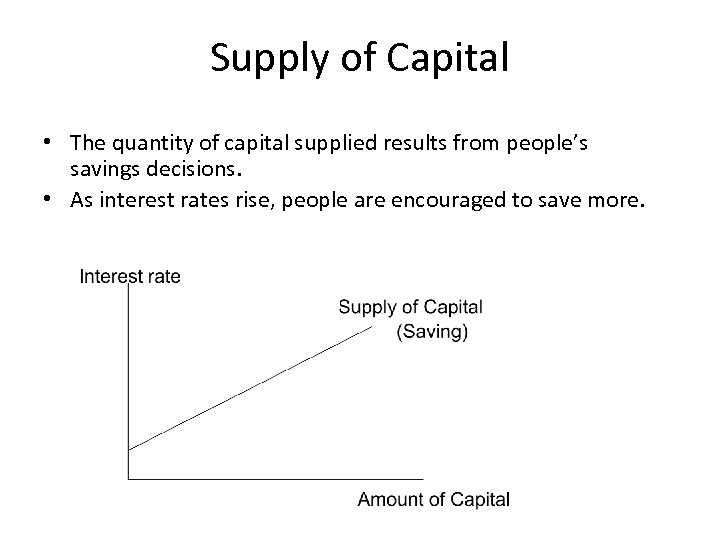 Supply of Capital • The quantity of capital supplied results from people's savings decisions.