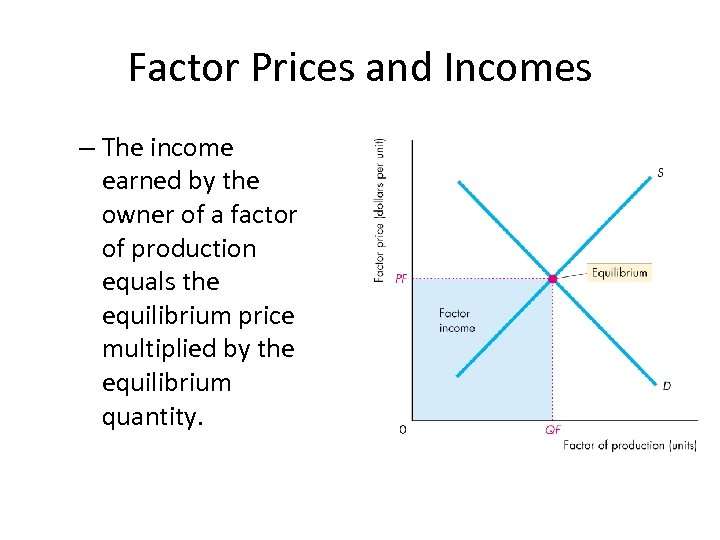 Factor Prices and Incomes – The income earned by the owner of a factor