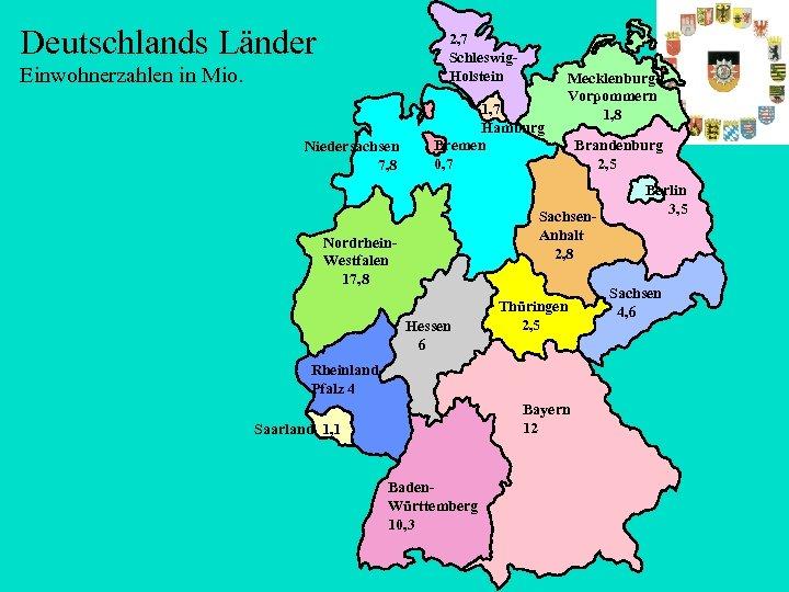Deutschlands Länder 2, 7 Schleswig. Holstein Einwohnerzahlen in Mio. Niedersachsen 7, 8 1, 7