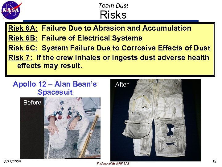 Team Dust Risks Risk 6 A: Failure Due to Abrasion and Accumulation Risk 6