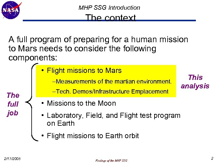 MHP SSG Introduction The context A full program of preparing for a human mission