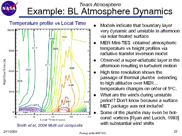 Team Atmosphere Example: BL Atmosphere Dynamics Temperature profile vs Local Time l l l