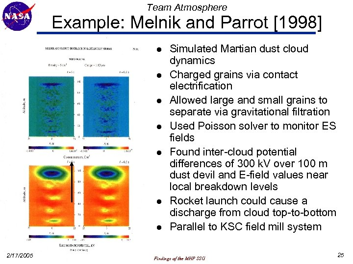 Team Atmosphere Example: Melnik and Parrot [1998] l l l l 2/17/2005 Simulated Martian