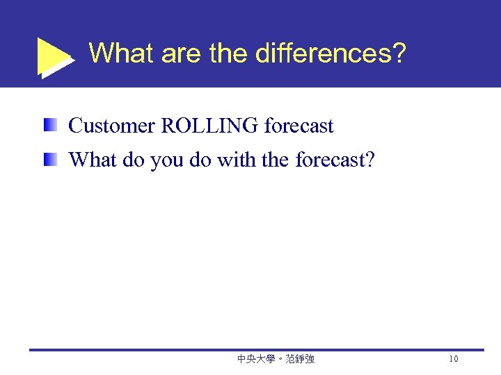 What are the differences? Customer ROLLING forecast What do you do with the forecast?