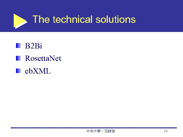 The technical solutions B 2 Bi Rosetta. Net eb. XML 中央大學。范錚強 12